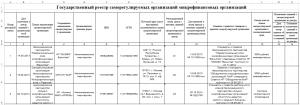 Государственный реестр микрофинансовых организаций