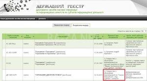 Україна Реєстр Друкованих видань